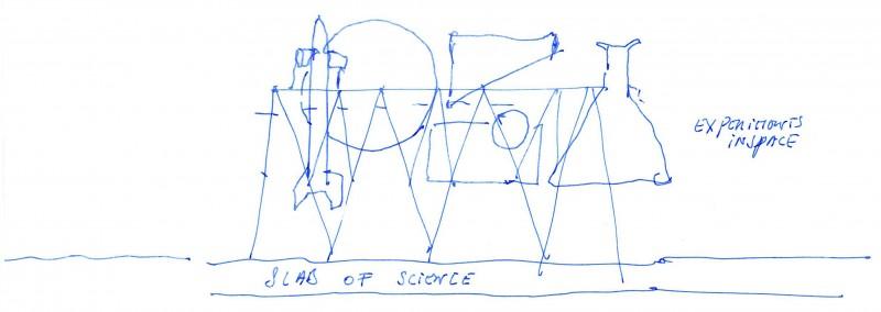Unregelmäßige Phasen, in denen der Scan datiert wird